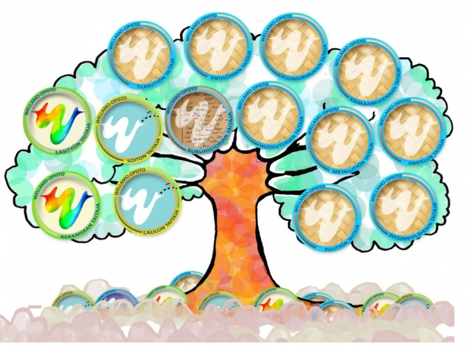 Taitajamerkki puu